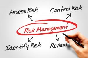 Risk management process diagram chart business concept