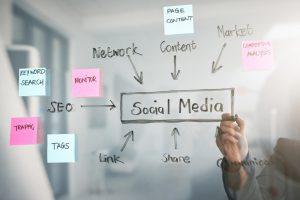 b2b, pr, public relations, social media